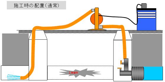 airheart-diagram-image